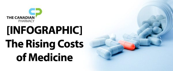 Rising Drug Costs Infographic